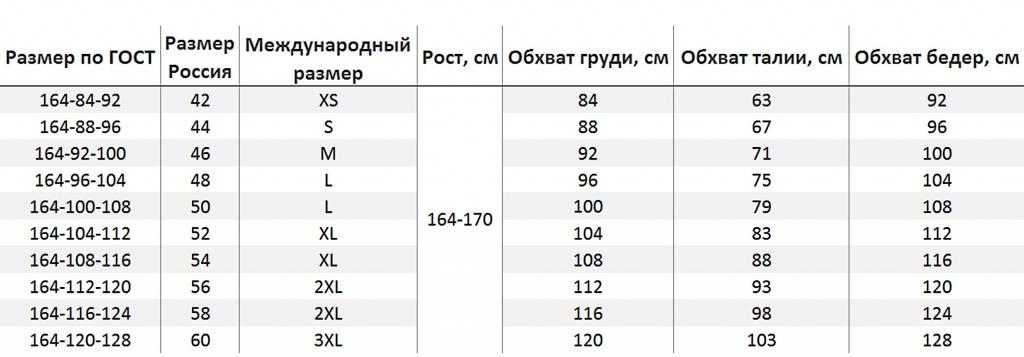 Размерная Сетка Женской Одежды Россия